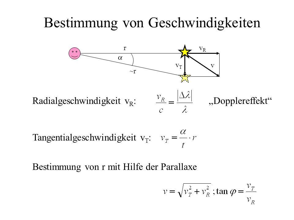 Bestimmung von Geschwindigkeiten v vRvR vTvT r ~r Radialgeschwindigkeit v R : Tangentialgeschwindigkeit v T : Dopplereffekt Bestimmung von r mit Hilfe der Parallaxe