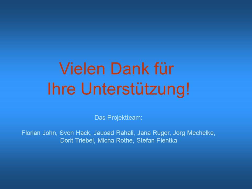 Vielen Dank für Ihre Unterstützung! Das Projektteam: Florian John, Sven Hack, Jauoad Rahali, Jana Rüger, Jörg Mechelke, Dorit Triebel, Micha Rothe, St