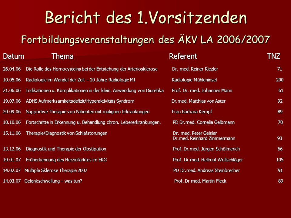 Bericht des 1.Vorsitzenden Fortbildungsveranstaltungen des ÄKV LA 2006/2007 Datum Thema Referent TNZ 26.04.06 Die Rolle des Homocysteins bei der Entstehung der Arteriosklerose Dr.