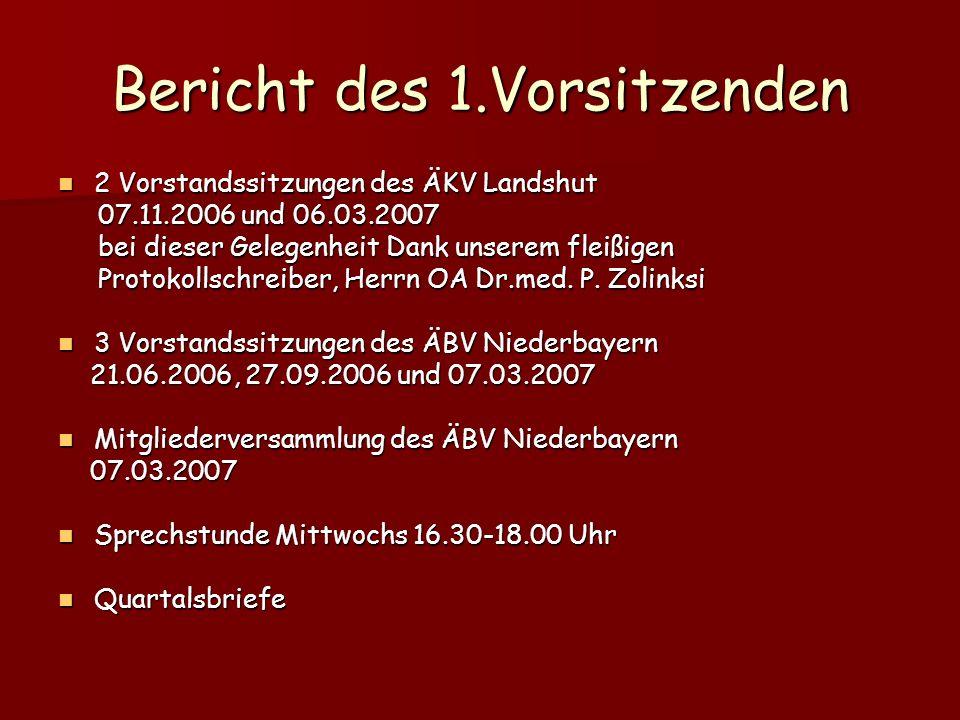 Bericht des 1.Vorsitzenden 2 Vorstandssitzungen des ÄKV Landshut 2 Vorstandssitzungen des ÄKV Landshut 07.11.2006 und 06.03.2007 07.11.2006 und 06.03.2007 bei dieser Gelegenheit Dank unserem fleißigen bei dieser Gelegenheit Dank unserem fleißigen Protokollschreiber, Herrn OA Dr.med.