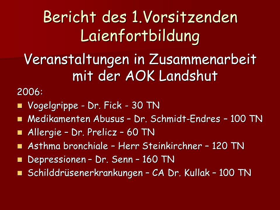 Bericht des 1.Vorsitzenden Laienfortbildung Veranstaltungen in Zusammenarbeit mit der AOK Landshut 2006: Vogelgrippe - Dr. Fick - 30 TN Vogelgrippe -
