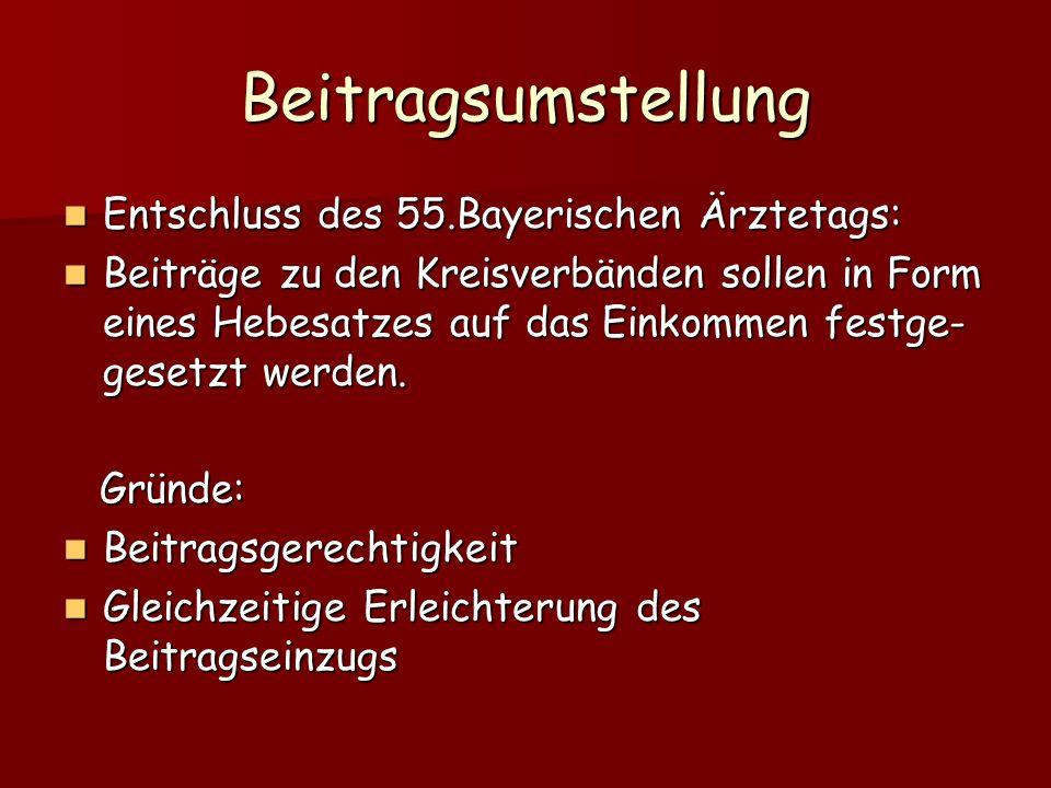 Beitragsumstellung Entschluss des 55.Bayerischen Ärztetags: Entschluss des 55.Bayerischen Ärztetags: Beiträge zu den Kreisverbänden sollen in Form eines Hebesatzes auf das Einkommen festge- gesetzt werden.