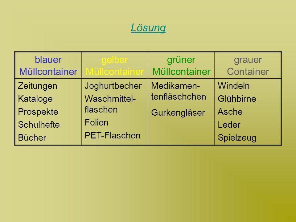 Lösung blauer Müllcontainer gelber Müllcontainer grüner Müllcontainer grauer Container Zeitungen Kataloge Prospekte Schulhefte Bücher Joghurtbecher Wa