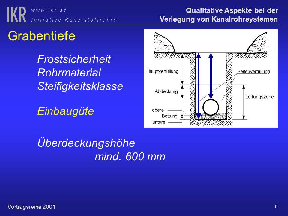 9 Qualitative Aspekte bei der Verlegung von Kanalrohrsystemen I n i t i a t i v e K u n s t s t o f f r o h r e w w w. i k r. a t Vortragsreihe 2001 G