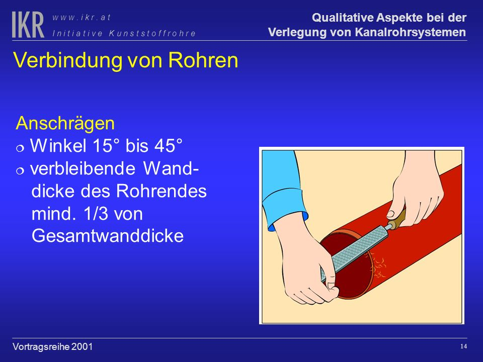 13 Qualitative Aspekte bei der Verlegung von Kanalrohrsystemen I n i t i a t i v e K u n s t s t o f f r o h r e w w w. i k r. a t Vortragsreihe 2001