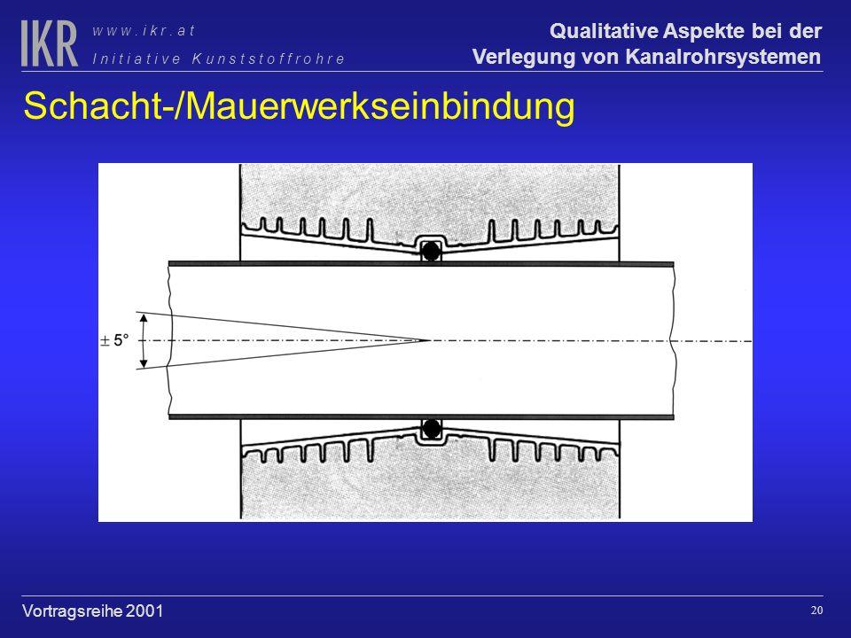 19 Qualitative Aspekte bei der Verlegung von Kanalrohrsystemen I n i t i a t i v e K u n s t s t o f f r o h r e w w w. i k r. a t Vortragsreihe 2001