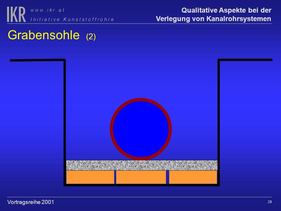 27 Qualitative Aspekte bei der Verlegung von Kanalrohrsystemen I n i t i a t i v e K u n s t s t o f f r o h r e w w w. i k r. a t Vortragsreihe 2001