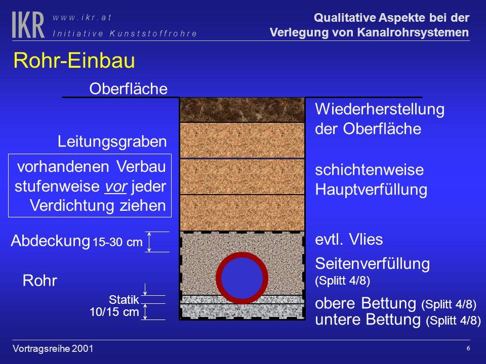 5 Qualitative Aspekte bei der Verlegung von Kanalrohrsystemen I n i t i a t i v e K u n s t s t o f f r o h r e w w w. i k r. a t Vortragsreihe 2001 L