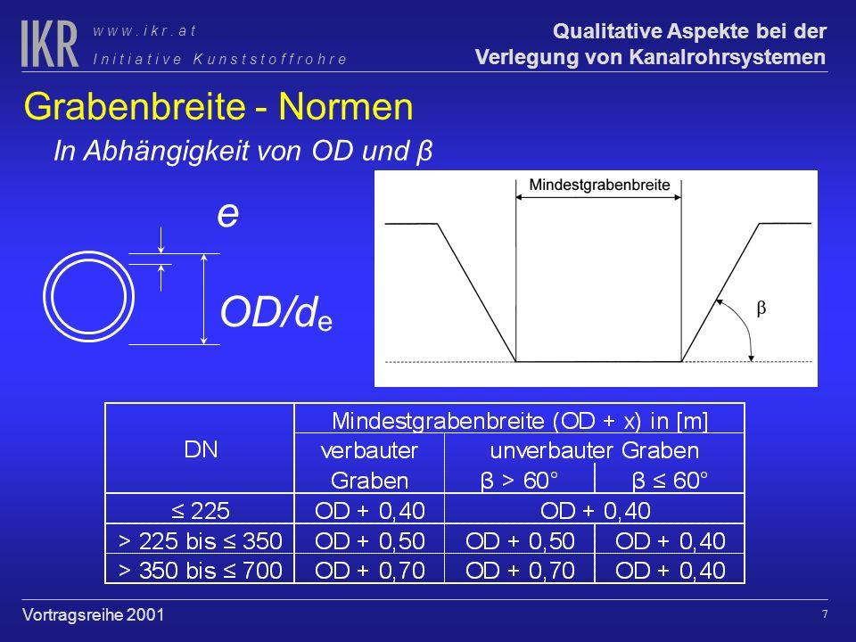6 Qualitative Aspekte bei der Verlegung von Kanalrohrsystemen I n i t i a t i v e K u n s t s t o f f r o h r e w w w. i k r. a t Vortragsreihe 2001 R