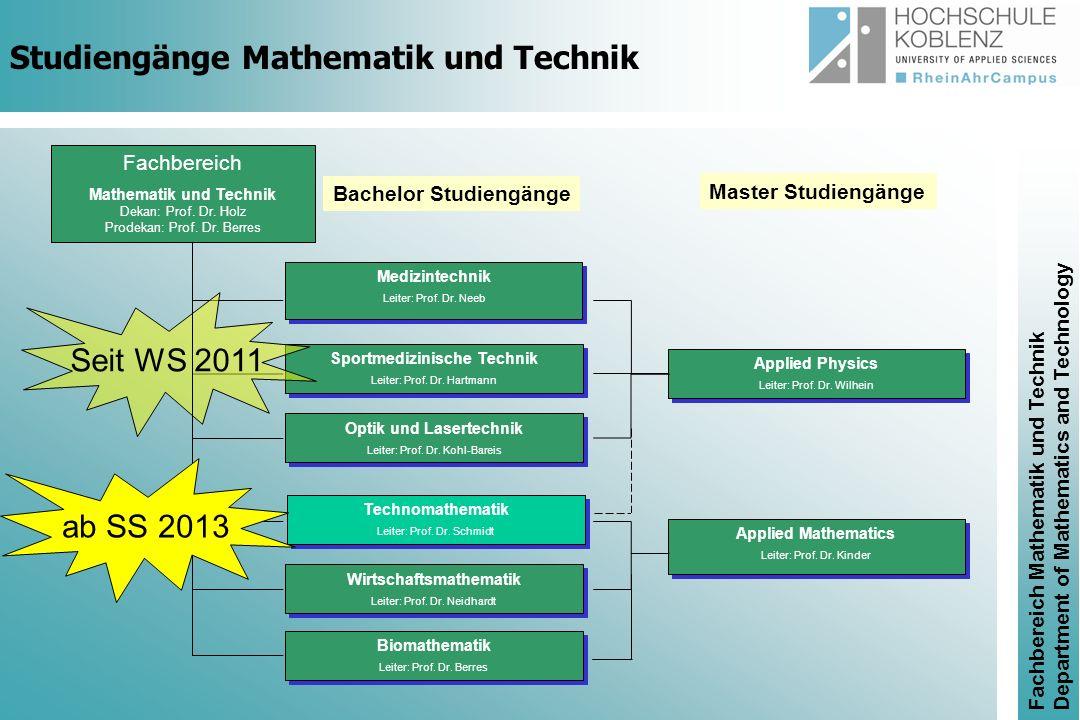 Fachbereich Mathematik und Technik Department of Mathematics and Technology Entwicklung der Drittmitteleinnahmen der Standorte der HS Koblenz