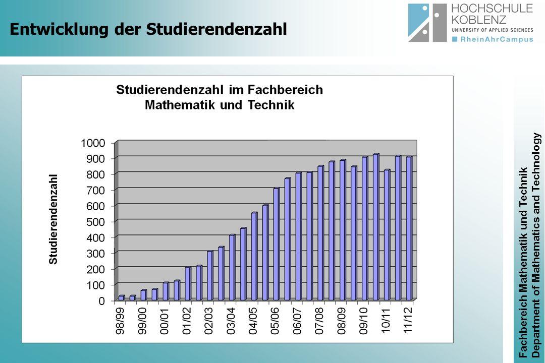 Fachbereich Mathematik und Technik Department of Mathematics and Technology Thermographie