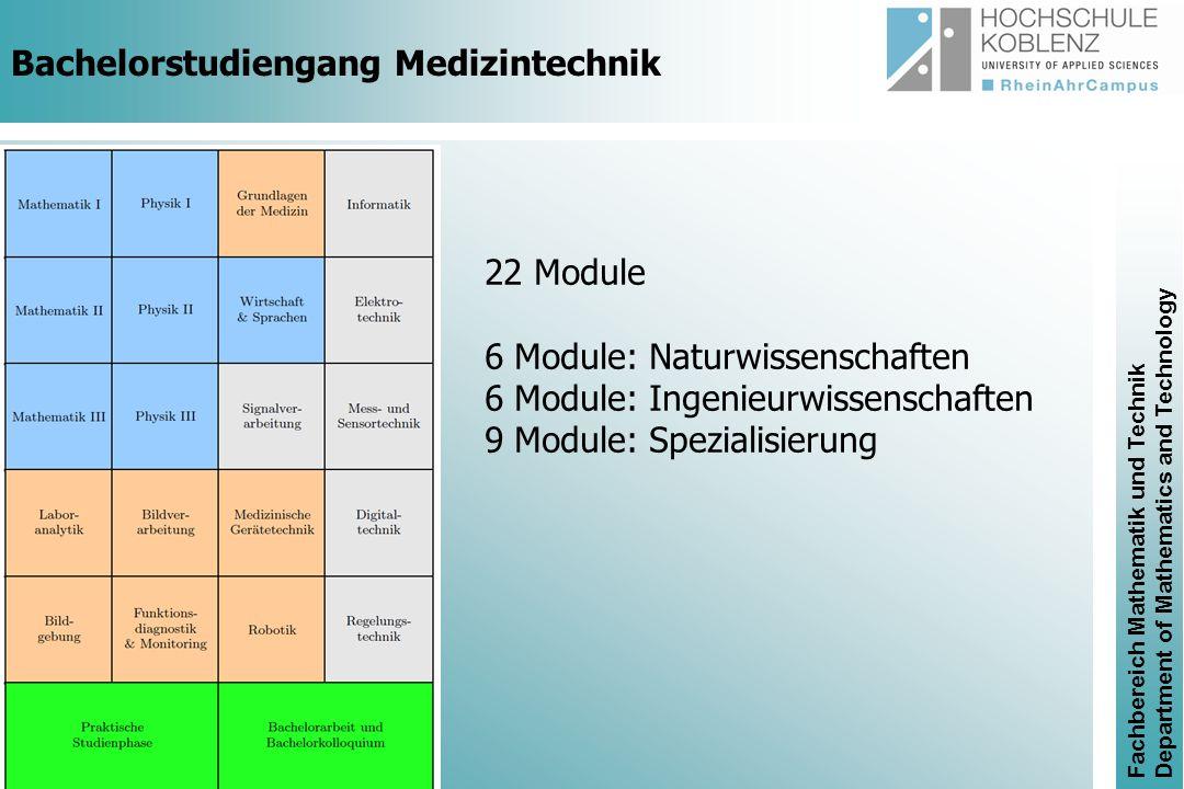 Gefödert durch (FKZ 13N11319) Mathematisches Hautmodell 28