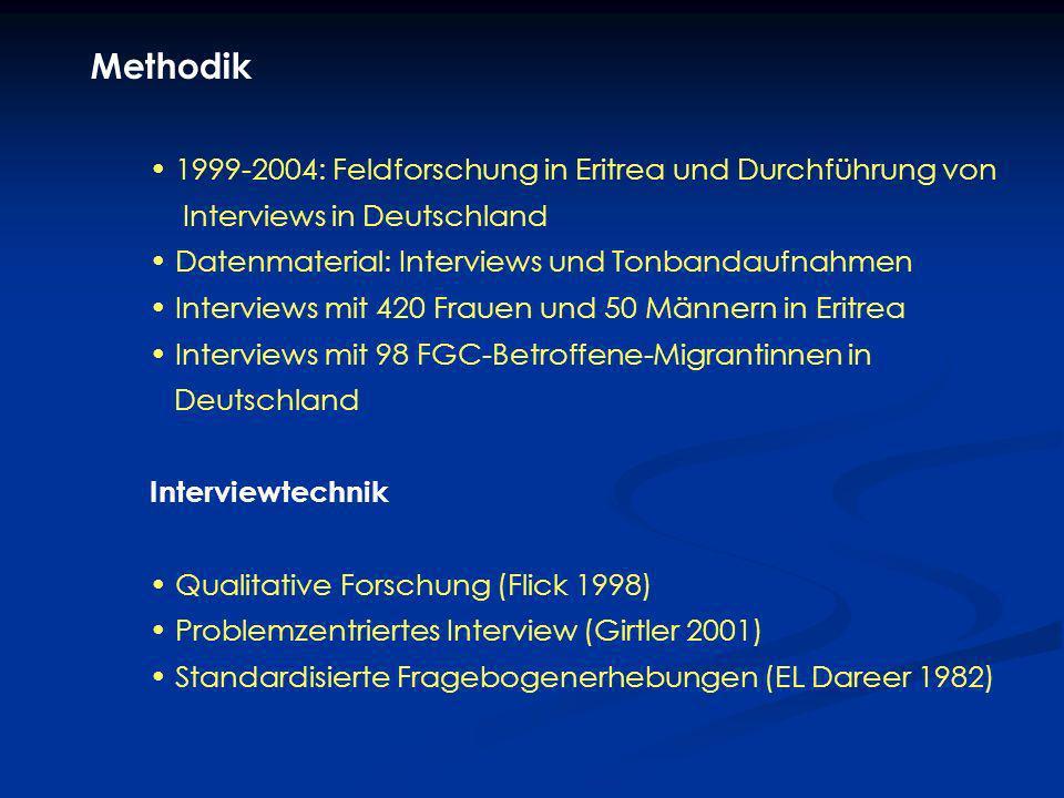 Methodik 1999-2004: Feldforschung in Eritrea und Durchführung von Interviews in Deutschland Datenmaterial: Interviews und Tonbandaufnahmen Interviews