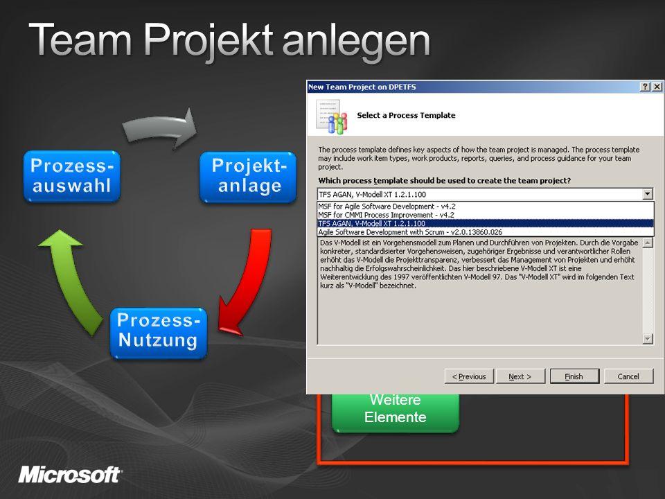 Projekt Portal Dokumenten Templates Dokumenten Templates Reports Versions- verwaltung BuildBuild Work Items Weitere Elemente Prozess Dokumentation Iterationen