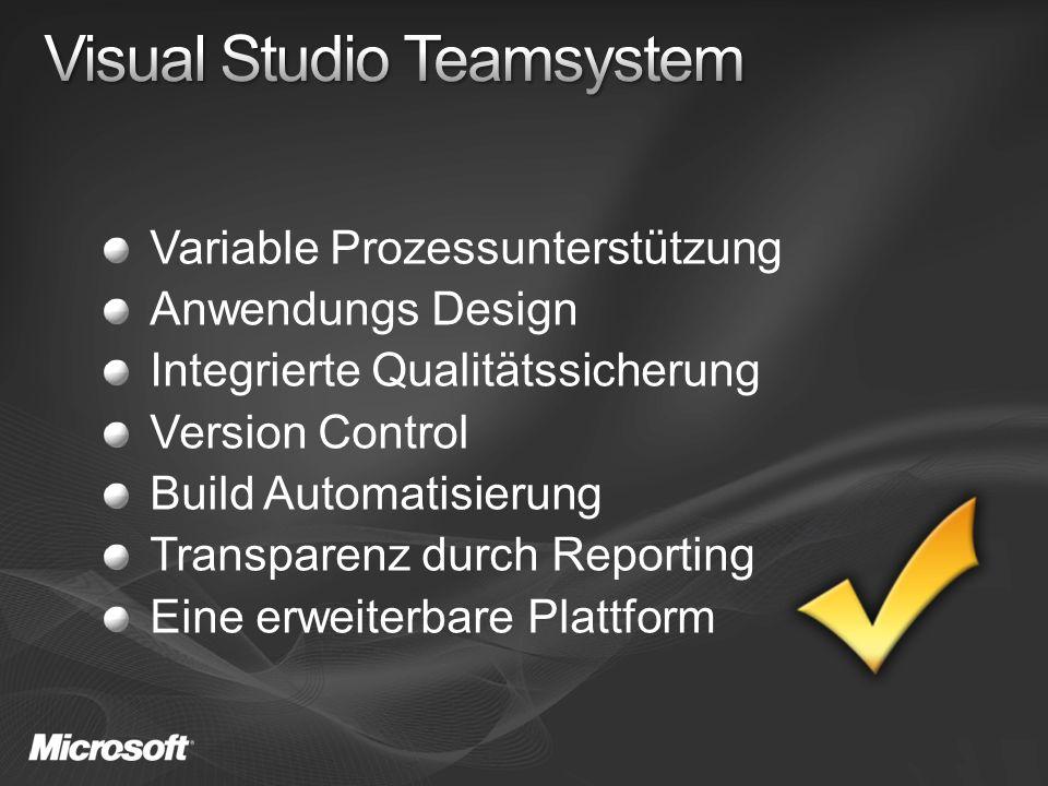 Variable Prozessunterstützung Anwendungs Design Integrierte Qualitätssicherung Version Control Build Automatisierung Transparenz durch Reporting Eine