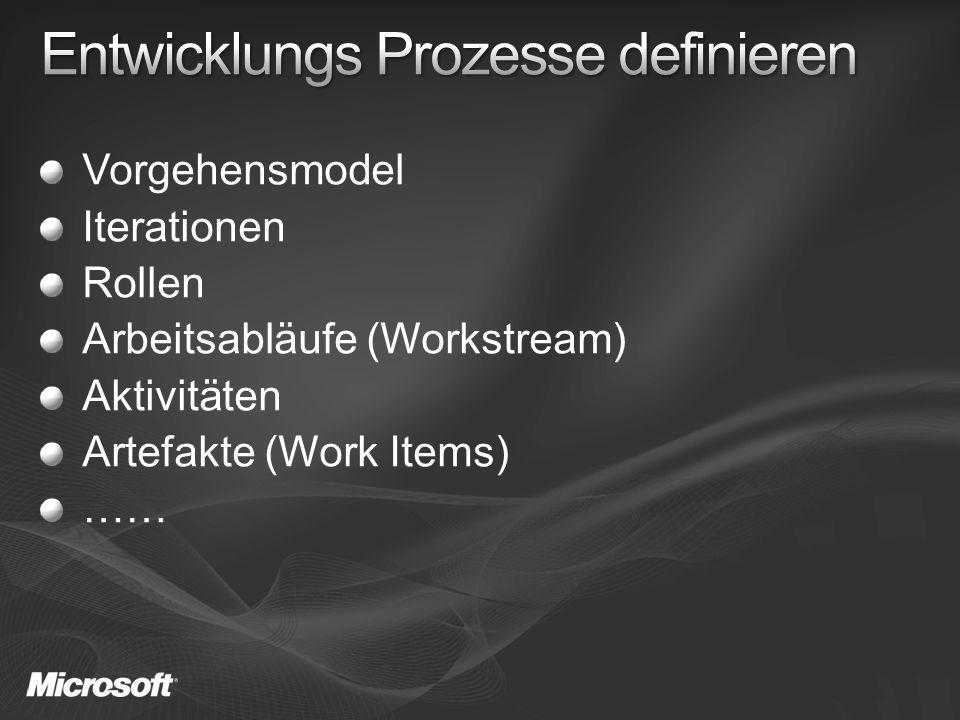 Vorgehensmodel Iterationen Rollen Arbeitsabläufe (Workstream) Aktivitäten Artefakte (Work Items) ……