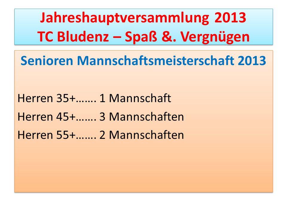 Jahreshauptversammlung 2013 TC Bludenz – Spaß &. Vergnügen Senioren Mannschaftsmeisterschaft 2013 Herren 35+……. 1 Mannschaft Herren 45+……. 3 Mannschaf