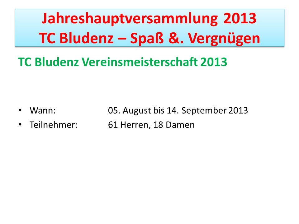Jahreshauptversammlung 2013 TC Bludenz – Spaß &. Vergnügen TC Bludenz Vereinsmeisterschaft 2013 Wann: 05. August bis 14. September 2013 Teilnehmer: 61