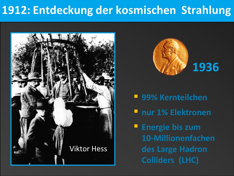 1912: Entdeckung der kosmischen Strahlung 99% Kernteilchen nur 1% Elektronen Energie bis zum 10-Millionenfachen des Large Hadron Colliders (LHC) 1936