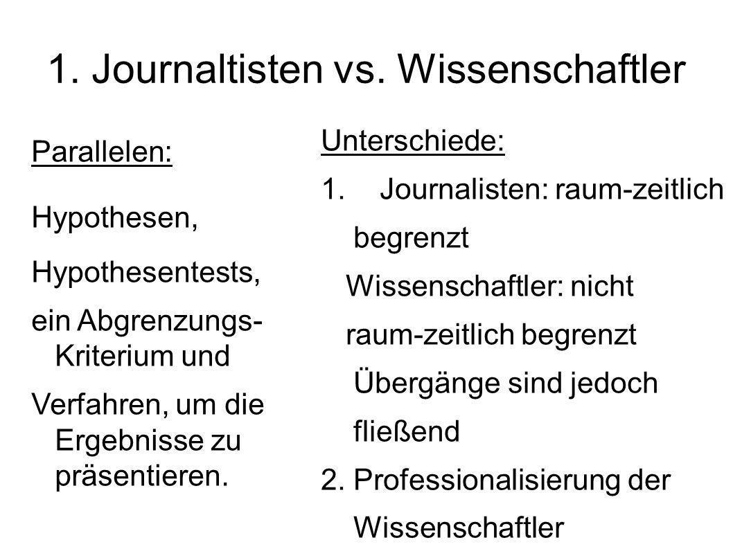 1. Journaltisten vs. Wissenschaftler Parallelen: Hypothesen, Hypothesentests, ein Abgrenzungs- Kriterium und Verfahren, um die Ergebnisse zu präsentie