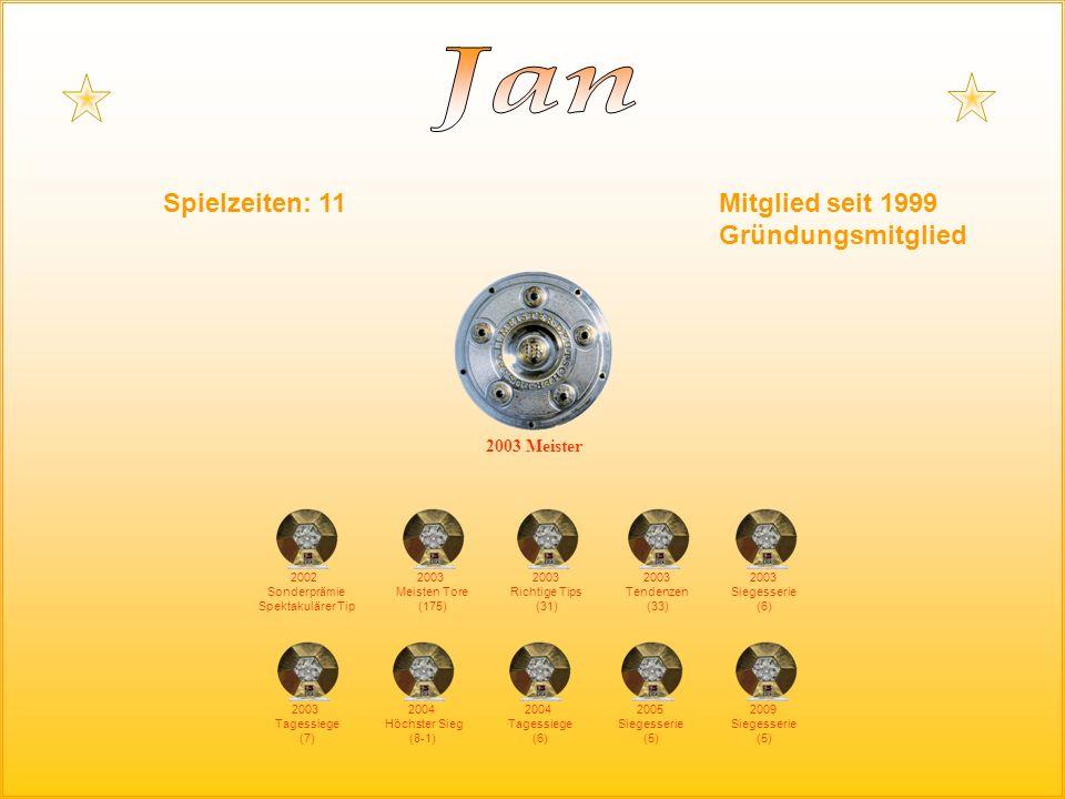 Spielzeiten: 11Mitglied seit 1999 Gründungsmitglied 2003 Meister 2003 Meisten Tore (175) 2003 Tendenzen (33) 2003 Siegesserie (6) 2002 Sonderprämie Spektakulärer Tip 2003 Tagessiege (7) 2003 Richtige Tips (31) 2004 Höchster Sieg (8-1) 2004 Tagessiege (6) 2005 Siegesserie (5) 2009 Siegesserie (5)