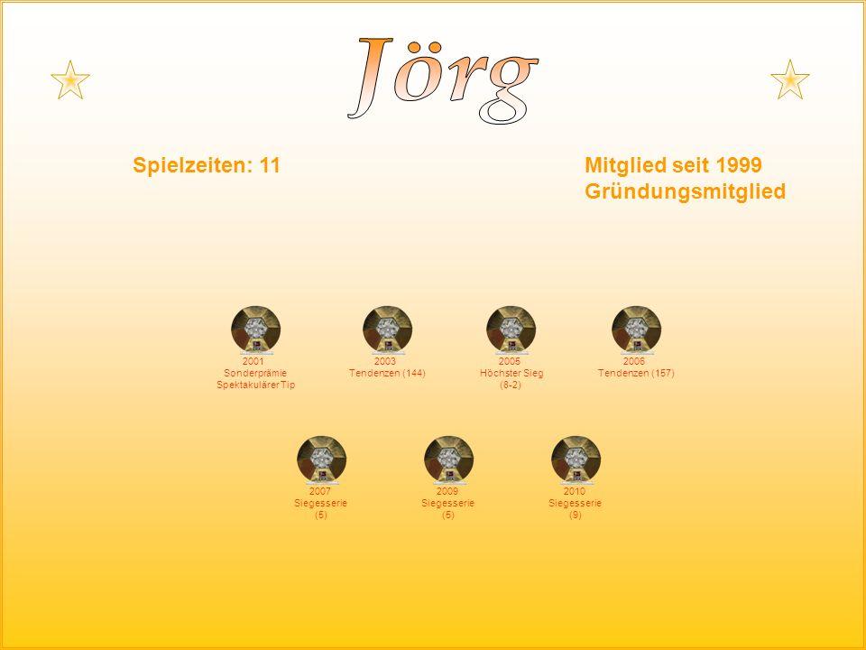 Spielzeiten: 11Mitglied seit 1999 Gründungsmitglied 2003 Tendenzen (144) 2001 Sonderprämie Spektakulärer Tip 2005 Höchster Sieg (8-2) 2006 Tendenzen (157) 2007 Siegesserie (5) 2009 Siegesserie (5) 2010 Siegesserie (9)