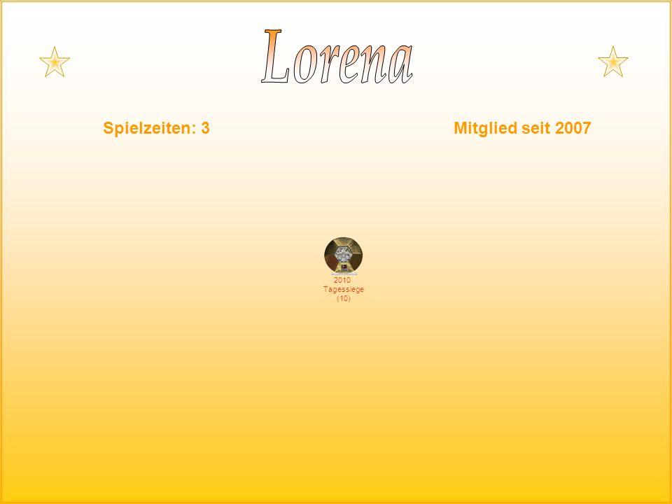 2010 Tagessiege (10) Spielzeiten: 3Mitglied seit 2007