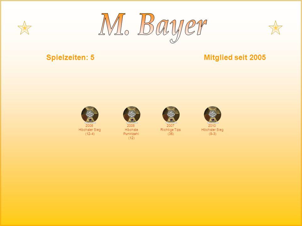 Spielzeiten: 5Mitglied seit 2005 2006 Höchster Sieg (12-4) 2006 Höchste Punktzahl (12) 2007 Richtige Tips (35) 2010 Höchster Sieg (9-3)