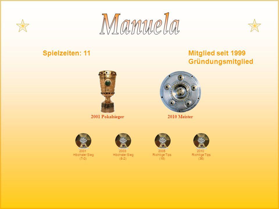 Spielzeiten: 11Mitglied seit 1999 Gründungsmitglied 2005 Richtige Tips (18) 2001 Höchster Sieg (7-0) 2003 Höchster Sieg (8-2) 2001 Pokalsieger 2010 Meister 2010 Richtige Tips (35)