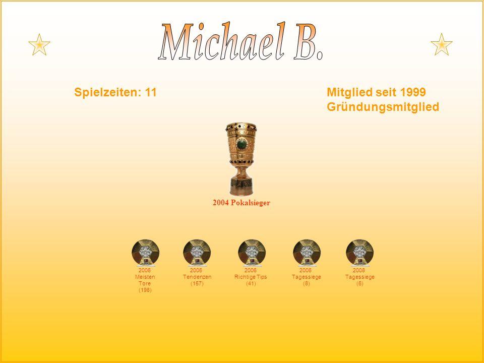 Spielzeiten: 11Mitglied seit 1999 Gründungsmitglied 2004 Pokalsieger 2006 Richtige Tips (41) 2006 Tendenzen (157) 2006 Tagessiege (8) 2006 Meisten Tore (198) 2008 Tagessiege (6)