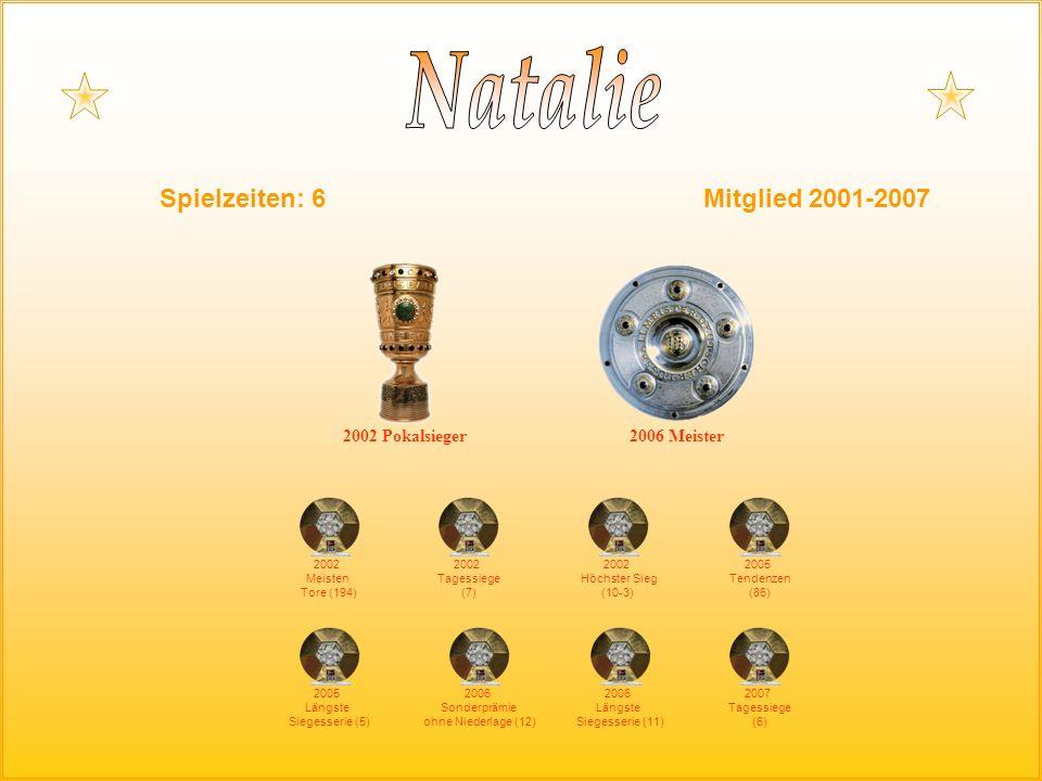 Spielzeiten: 6Mitglied 2001-2007 2002 Pokalsieger 2005 Tendenzen (86) 2002 Tagessiege (7) 2002 Meisten Tore (194) 2006 Meister 2002 Höchster Sieg (10-3) 2005 Längste Siegesserie (5) 2006 Sonderprämie ohne Niederlage (12) 2006 Längste Siegesserie (11) 2007 Tagessiege (6)
