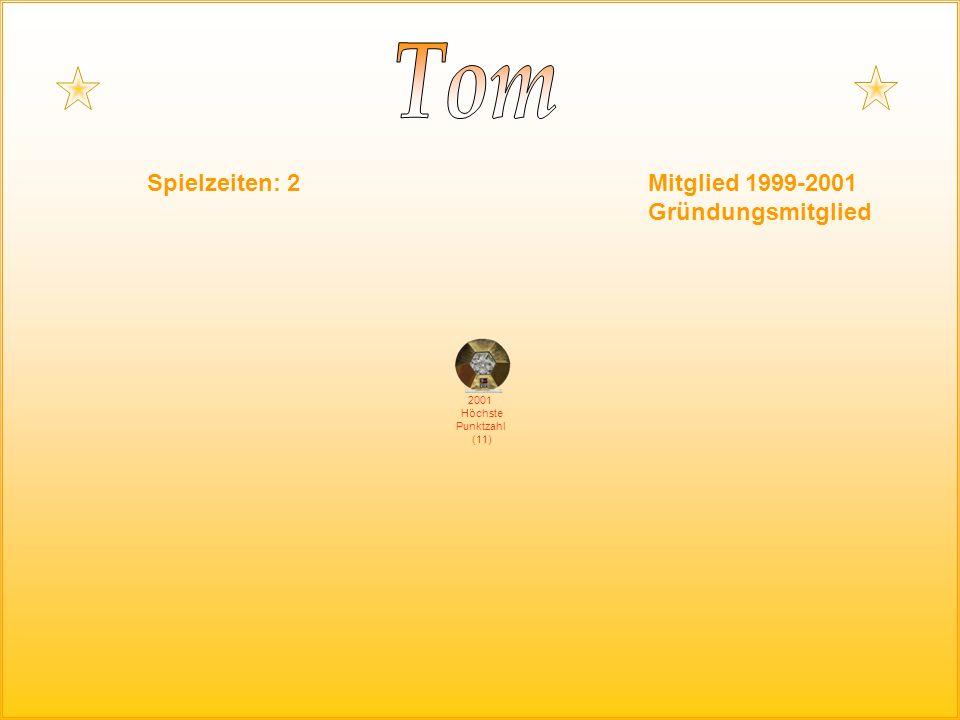 Spielzeiten: 2Mitglied 1999-2001 Gründungsmitglied 2001 Höchste Punktzahl (11)