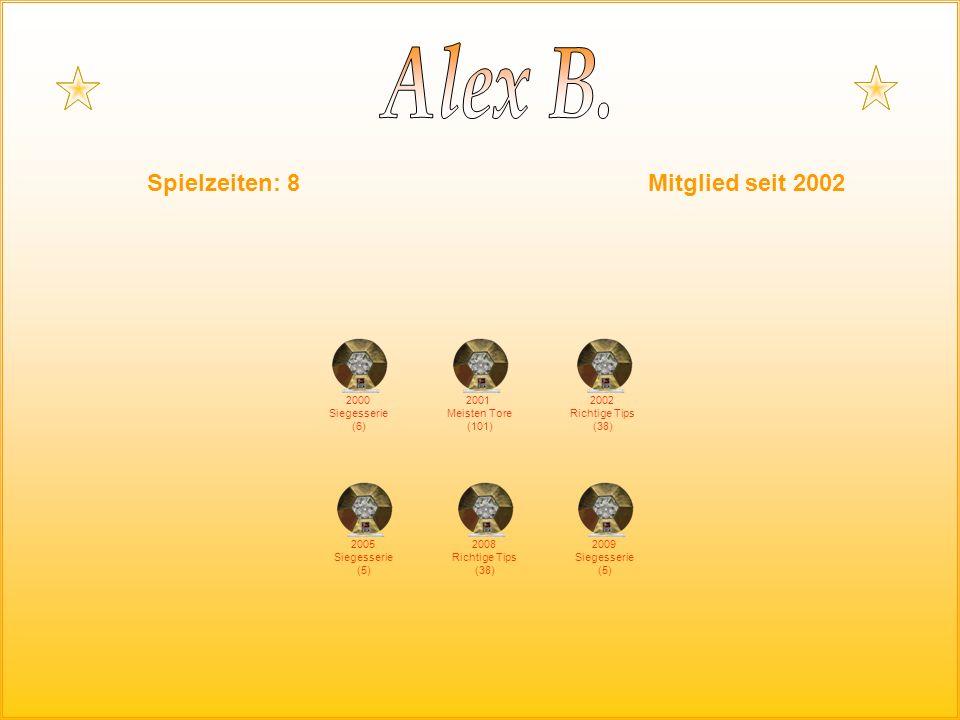 Spielzeiten: 8 2000 Siegesserie (6) 2001 Meisten Tore (101) 2002 Richtige Tips (38) 2005 Siegesserie (5) Mitglied seit 2002 2008 Richtige Tips (38) 2009 Siegesserie (5)