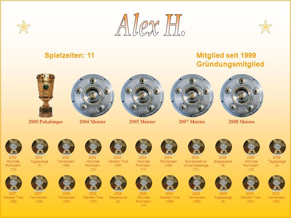 2004 Meister2005 Meister2007 Meister2008 Meister 2000 Pokalsieger Spielzeiten: 11Mitglied seit 1999 Gründungsmitglied 2000 Höchste Punktzahl (13) 2001 Tagessiege (7) 2002 Tendenzen (165) 2002 Höchste Punktzahl (12) 2004 Meisten Tore (197) 2004 Höchste Punktzahl (11) 2004 Tendenzen (169) 2004 Sonderprämie ohne Niederlage (11) 2005 Siegesserie (5) 2005 Höchste Punktzahl (10) 2005 Tagessiege (4) 2007 Meisten Tore (182) 2007 Tendenzen (149) 2008 Meisten Tore (187) 2008 Tendenzen (157) 2008 Siegesserie (5) 2008 Höchste Punktzahl (11) 2009 Meisten Tore (195) 2009 Tendenzen (163) 2009 Tagessiege (6) 2010 Meisten Tore (181) 2010 Tendenzen (151)
