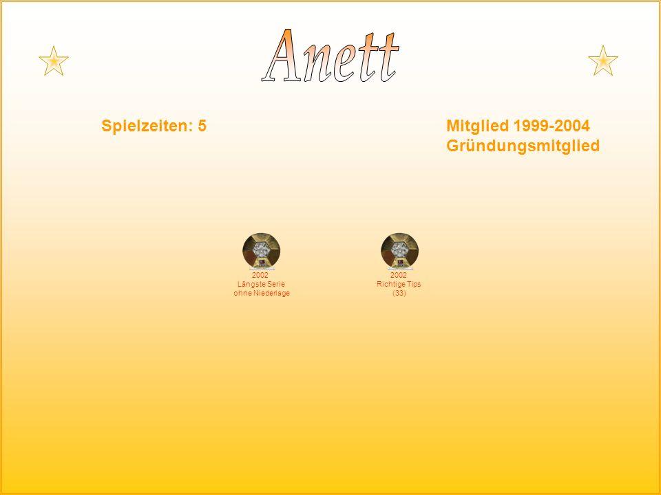 Mitglied 1999-2004 Gründungsmitglied Spielzeiten: 5 2002 Richtige Tips (33) 2002 Längste Serie ohne Niederlage