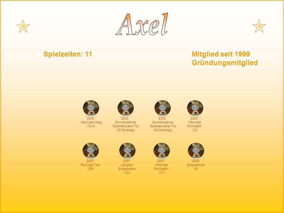 Mitglied seit 1999 Gründungsmitglied Spielzeiten: 11 2000 Höchster Sieg (12-4) 2002 Sonderprämie Spektakulärer Tip (18.Spieltag) 2003 Höchste Punktzahl (10) 2002 Sonderprämie Spektakulärer Tip (34.Spieltag) 2007 Richtige Tips (35) 2007 Längste Siegesserie (12) 2007 Höchste Punktzahl (11) 2009 Siegesserie (5)