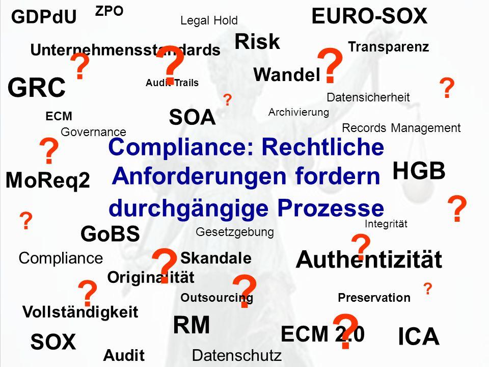 3 Compliance: Rechtliche Anforderungen fordern durchgängige Prozesse Originalität Gesetzgebung Vollständigkeit Authentizität Unternehmensstandards GDPdU Legal Hold ECM Wandel GRC Audit-Trails EURO-SOX Archivierung Integrität SOA RM GoBS Preservation Compliance Transparenz ECM 2.0 .