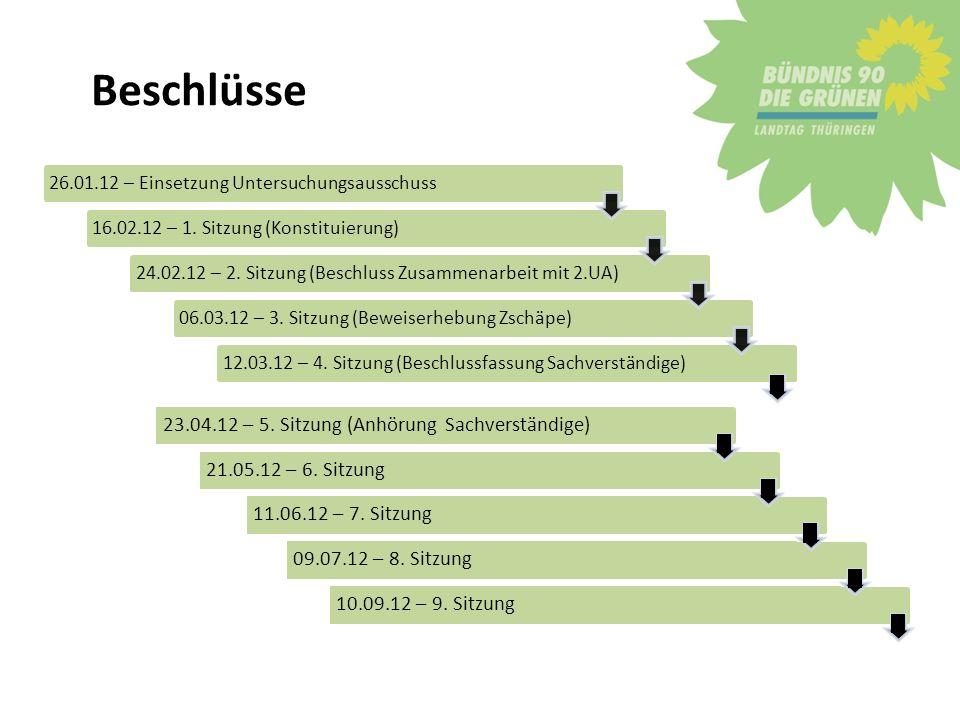Untersuchungsgegenstand Über welche Informationen verfügte das TLfV über den NSU durch die Beobachtung des Thüringer Heimatschutzes.