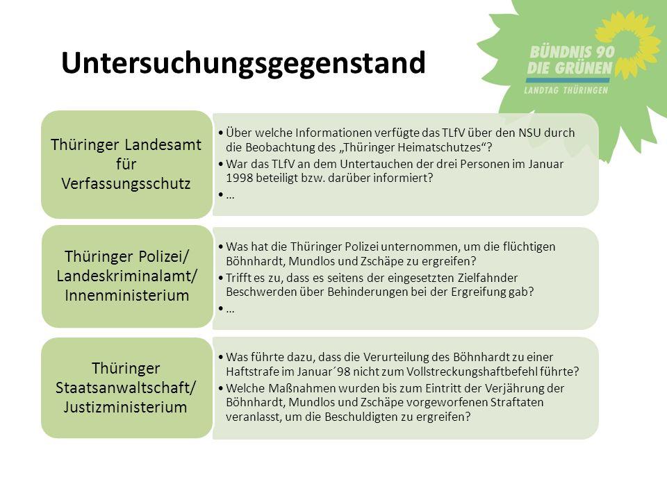 Untersuchungsgegenstand Über welche Informationen verfügte das TLfV über den NSU durch die Beobachtung des Thüringer Heimatschutzes? War das TLfV an d