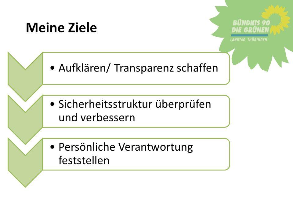 a) Herausbildung neonazistischer/ rechtsterroristischer Strukturen in Thüringen seit 1990.