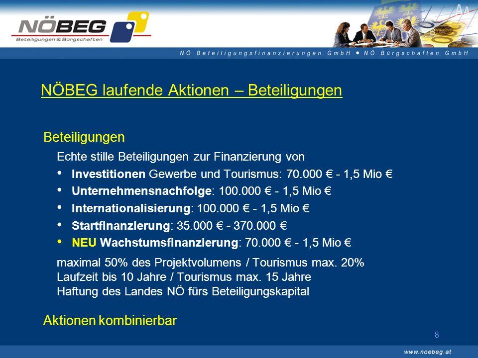 8 NÖBEG laufende Aktionen – Beteiligungen Beteiligungen Echte stille Beteiligungen zur Finanzierung von Investitionen Gewerbe und Tourismus: 70.000 - 1,5 Mio Unternehmensnachfolge: 100.000 - 1,5 Mio Internationalisierung: 100.000 - 1,5 Mio Startfinanzierung: 35.000 - 370.000 NEU Wachstumsfinanzierung: 70.000 - 1,5 Mio maximal 50% des Projektvolumens / Tourismus max.