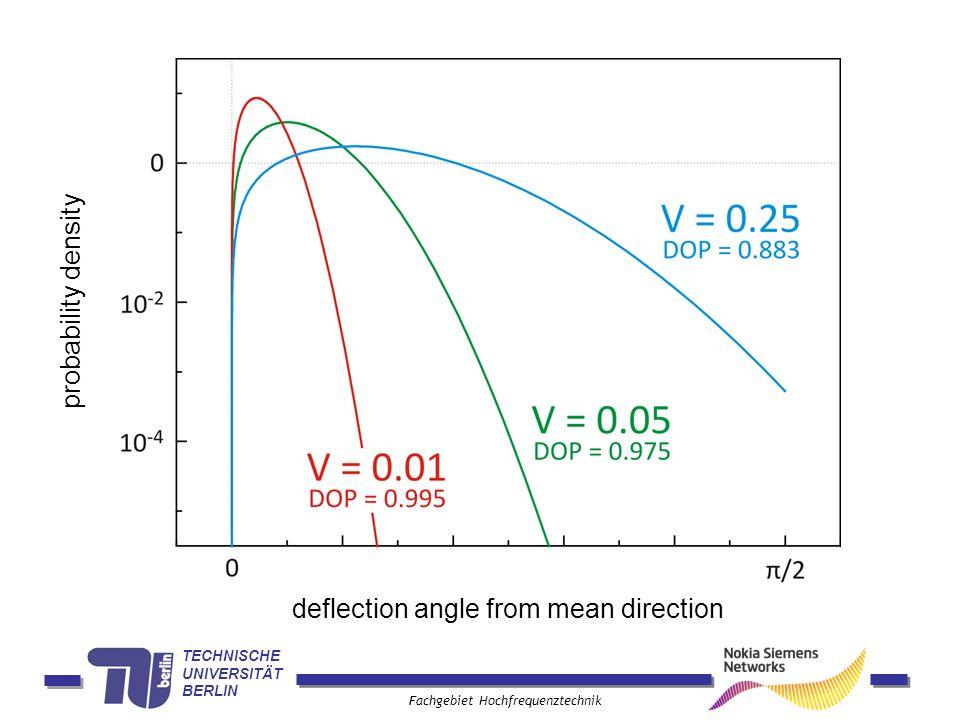 TECHNISCHE UNIVERSITÄT BERLIN Fachgebiet Hochfrequenztechnik deflection angle from mean direction probability density