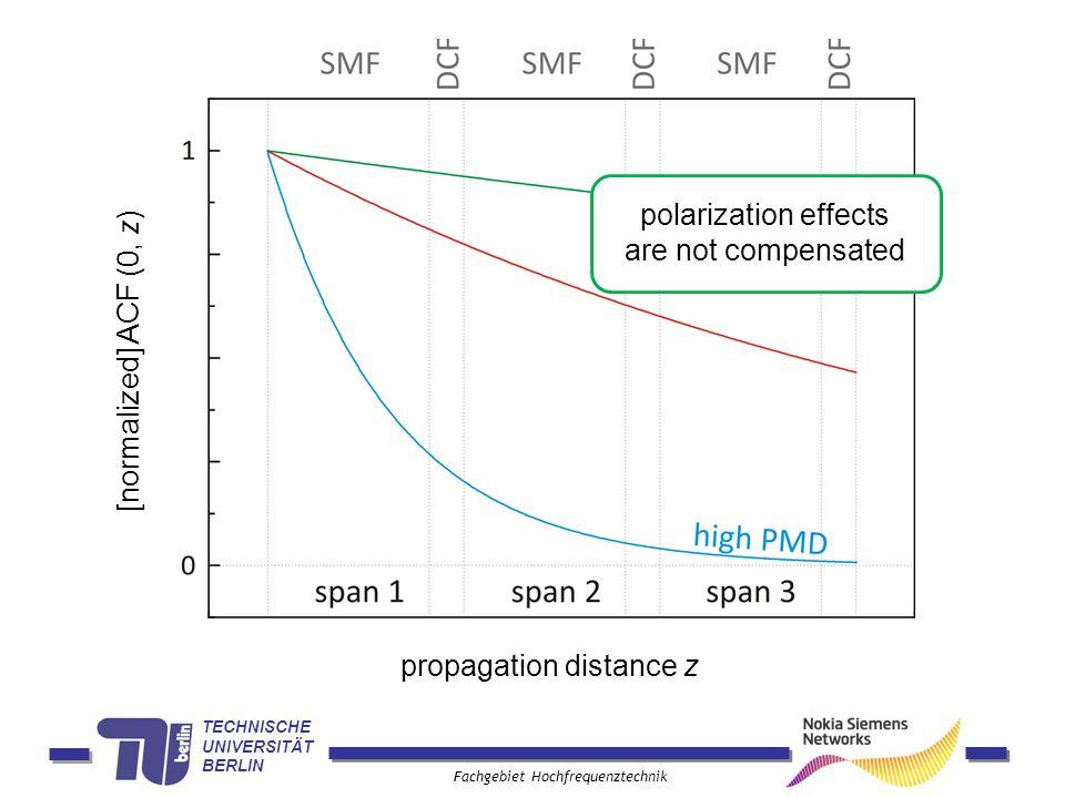 TECHNISCHE UNIVERSITÄT BERLIN Fachgebiet Hochfrequenztechnik polarization effects are not compensated propagation distance z [normalized] ACF (0, z)