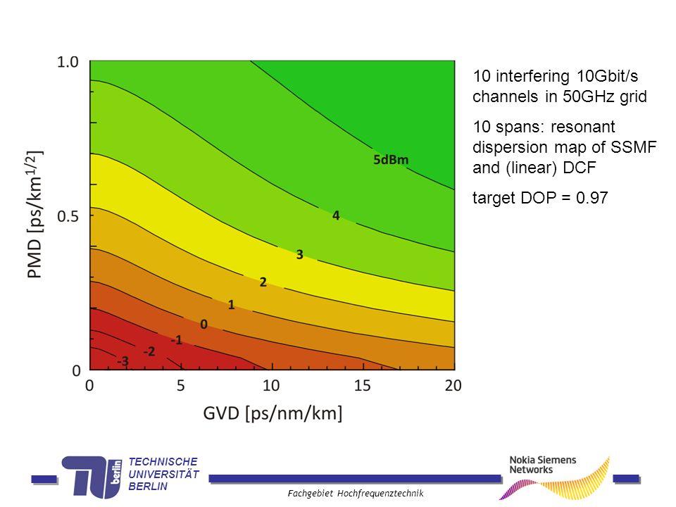 TECHNISCHE UNIVERSITÄT BERLIN Fachgebiet Hochfrequenztechnik 10 interfering 10Gbit/s channels in 50GHz grid 10 spans: resonant dispersion map of SSMF and (linear) DCF target DOP = 0.97
