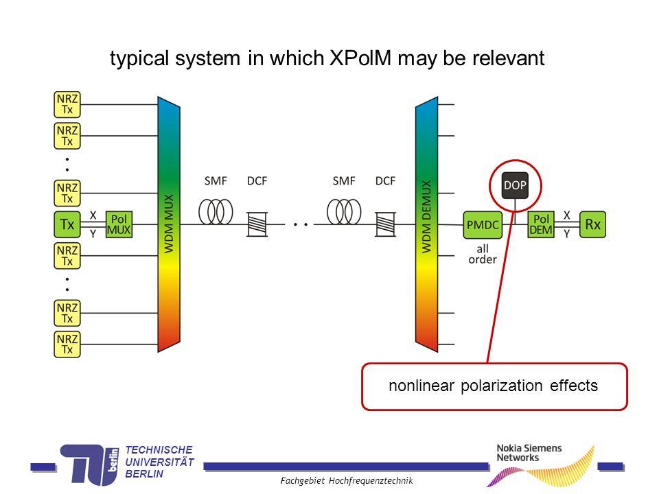 TECHNISCHE UNIVERSITÄT BERLIN Fachgebiet Hochfrequenztechnik typical system in which XPolM may be relevant nonlinear polarization effects