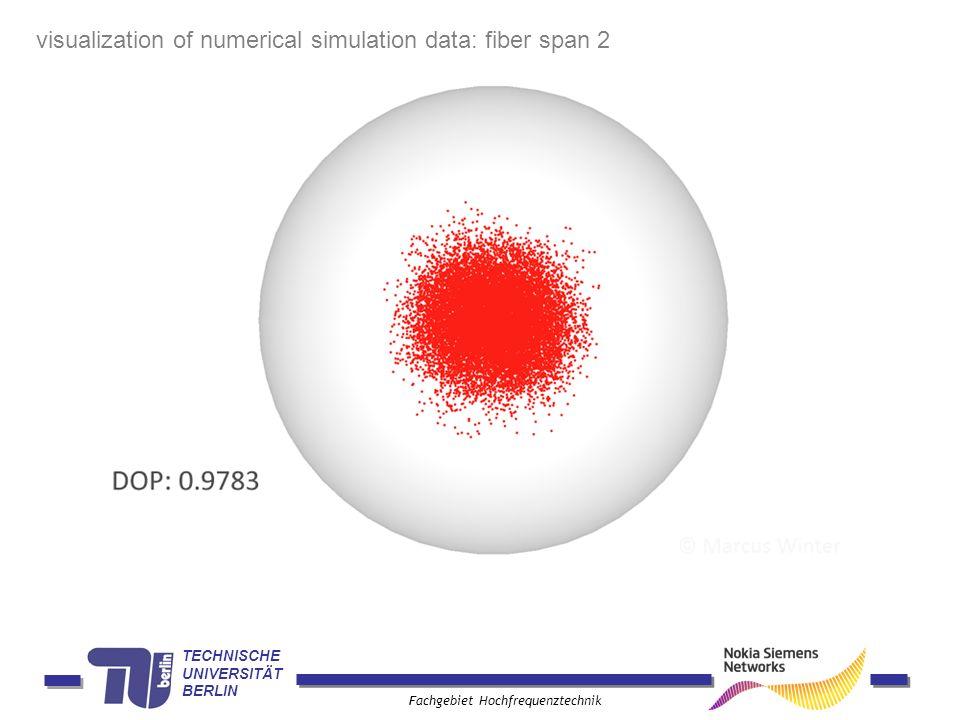 TECHNISCHE UNIVERSITÄT BERLIN Fachgebiet Hochfrequenztechnik visualization of numerical simulation data: fiber span 2