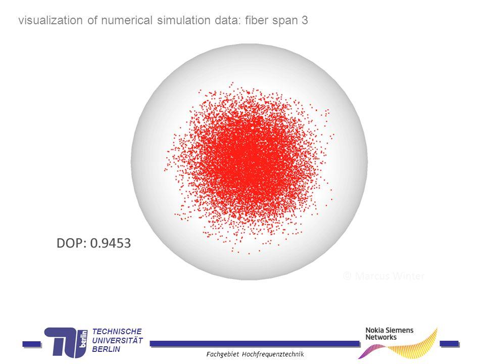 TECHNISCHE UNIVERSITÄT BERLIN Fachgebiet Hochfrequenztechnik visualization of numerical simulation data: fiber span 3