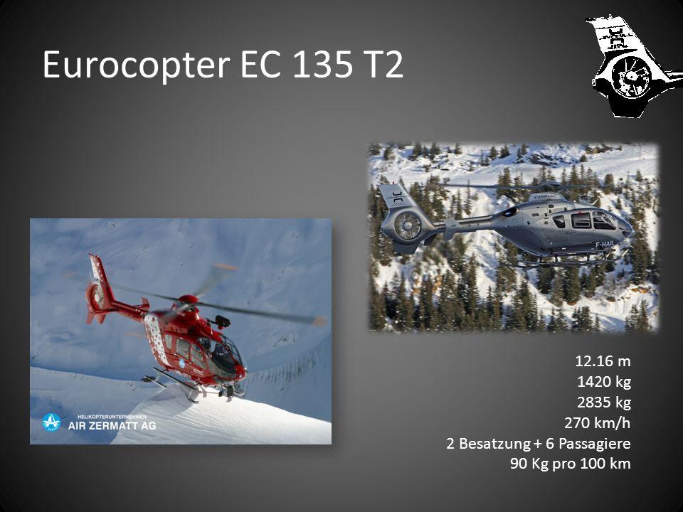 Warum fliegt ein Helikopter? Rotorblätter einstellbar