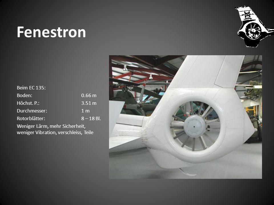 Wie funktioniert ein Heckrotor Motor, Kurbelwelle, Heckrotor, Fenestron