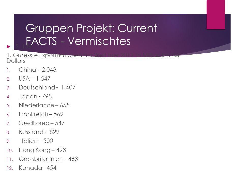 Gruppen Projekt: Current FACTS - Vermischtes S. 134 1. Groesste Exportnationen der Welt fuer 2012 in Milliarden U.S Dollars 1. China – 2.048 2. USA –